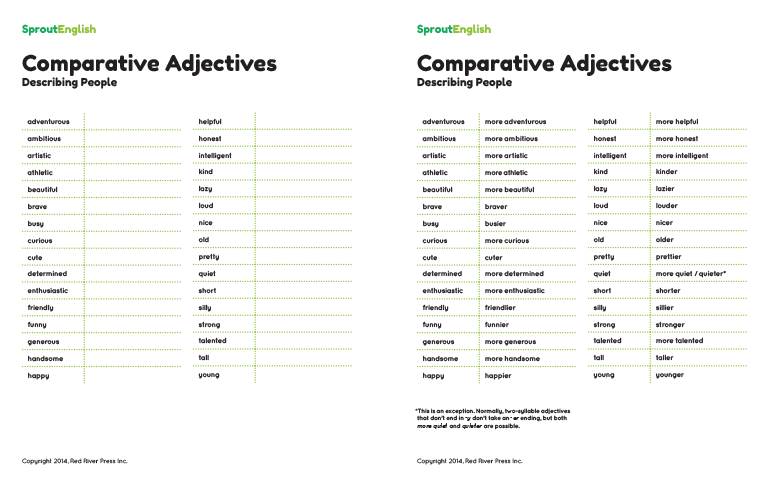 Comparative Adjectives for Describing People – Comparative Adjectives Worksheets